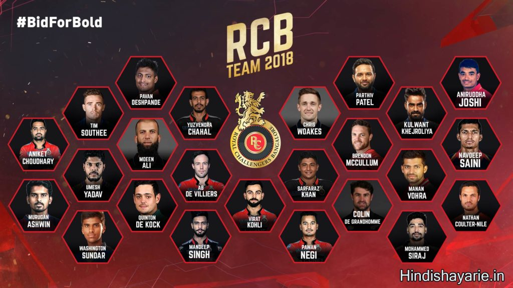 Complete IPL squad of Royal Challengers Bangalore, Royal Challengers Bangalore